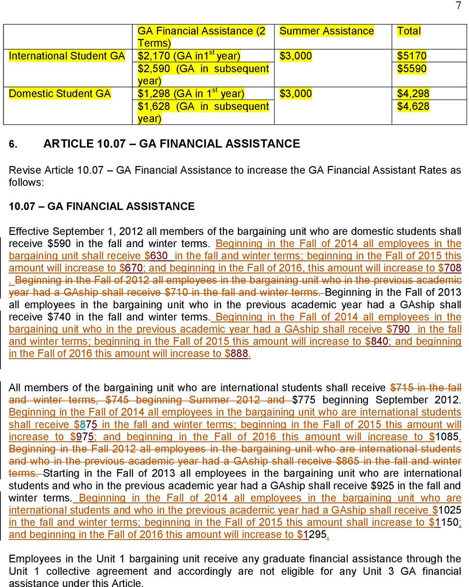 07 GA Financial Assistance to increase the GA Financial Assistant Rates as follows: 10.