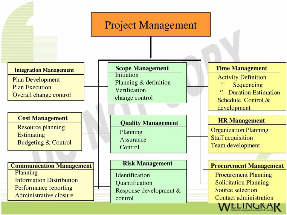 project risk and procurement journal pdf