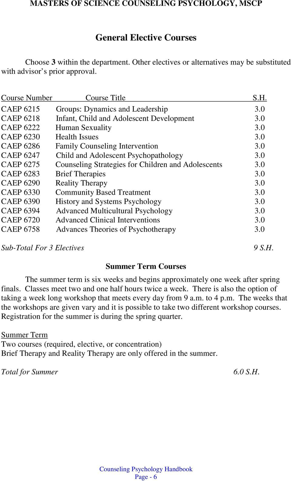 0 CAEP 6286 Family Counseling Intervention 3.0 CAEP 6247 Child and Adolescent Psychopathology 3.0 CAEP 6275 Counseling Strategies for Children and Adolescents 3.0 CAEP 6283 Brief Therapies 3.