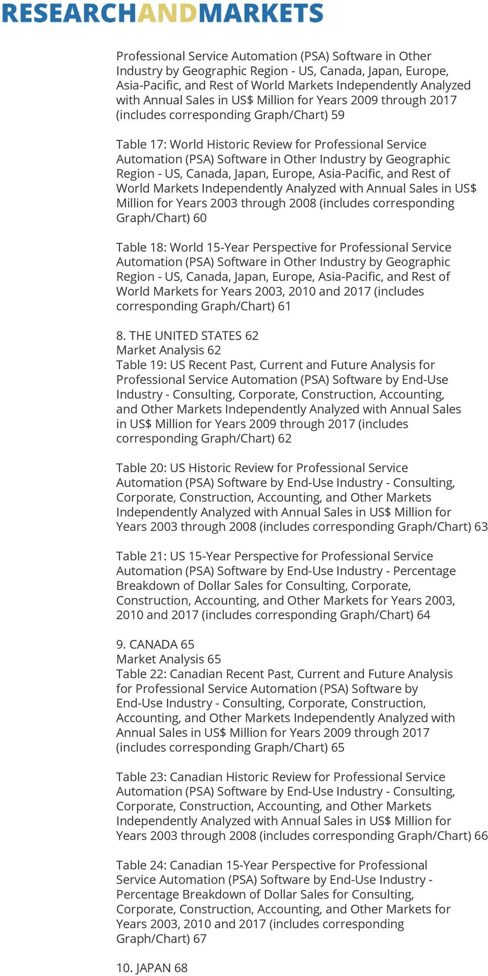 in US$ Graph/Chart) 60 Table 18: World 15-Year Perspective for Professional Service Automation (PSA) Software in Other Industry by Geographic World Markets for Years 2003, 2010 and 2017 (includes