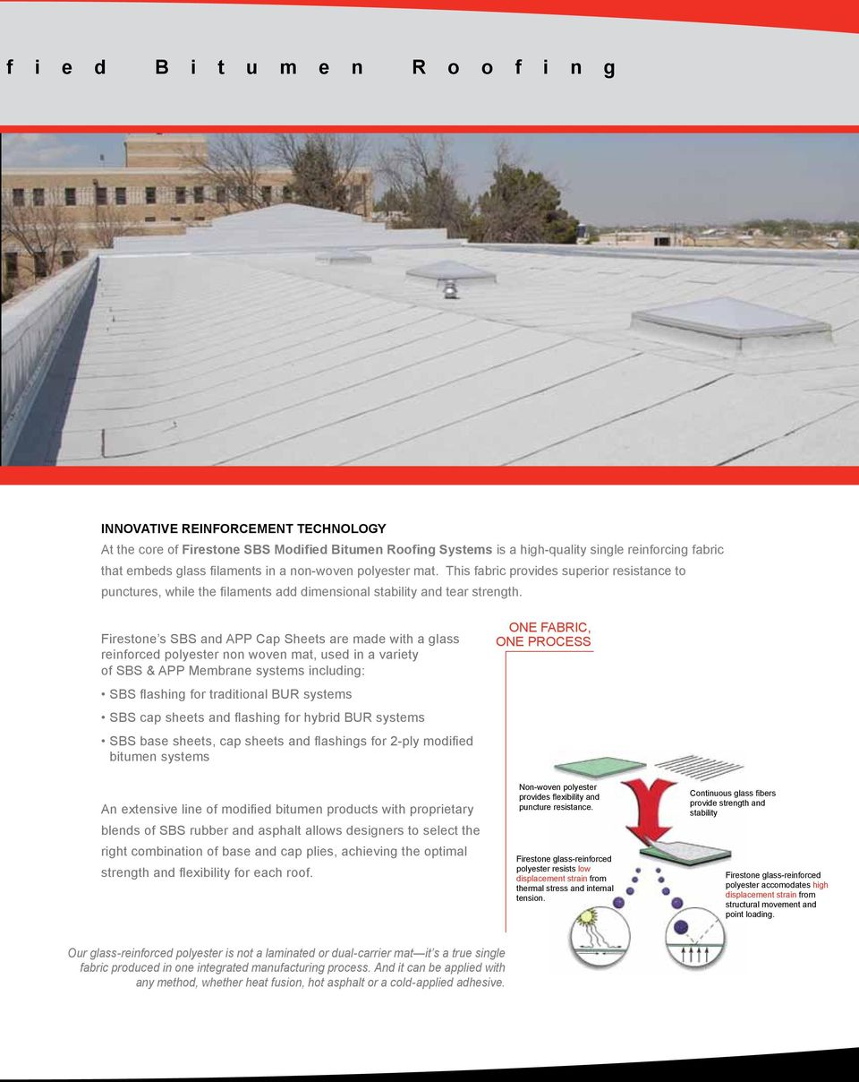 Firestone s SBS and APP Cap Sheets are made with a glass reinforced polyester non woven mat, used in a variety of SBS & APP Membrane systems including: SBS flashing for traditional BUR systems SBS