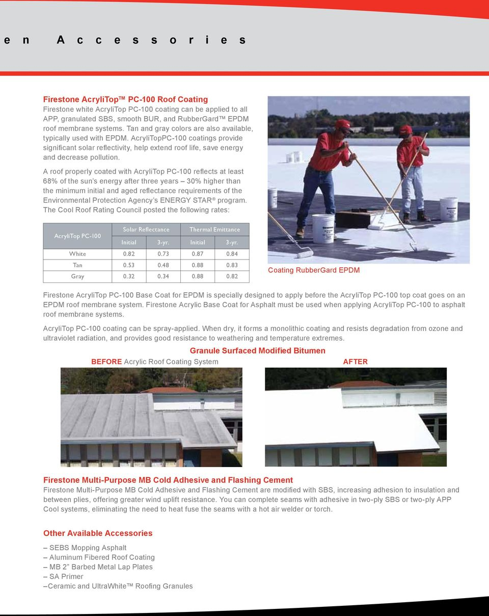 A roof properly coated with AcryliTop PC-100 reflects at least 68% of the sun s energy after three years 30% higher than the minimum initial and aged reflectance requirements of the Environmental