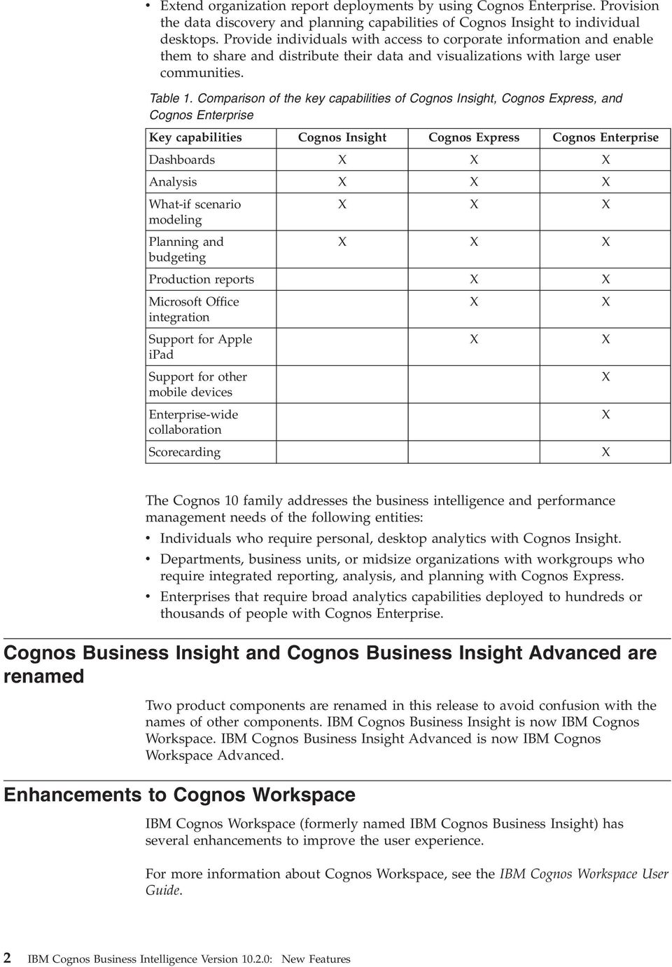 Comparison of the key capabilities of Cognos Insight, Cognos Express, and Cognos Enterprise Key capabilities Cognos Insight Cognos Express Cognos Enterprise Dashboards X X X Analysis X X X What-if