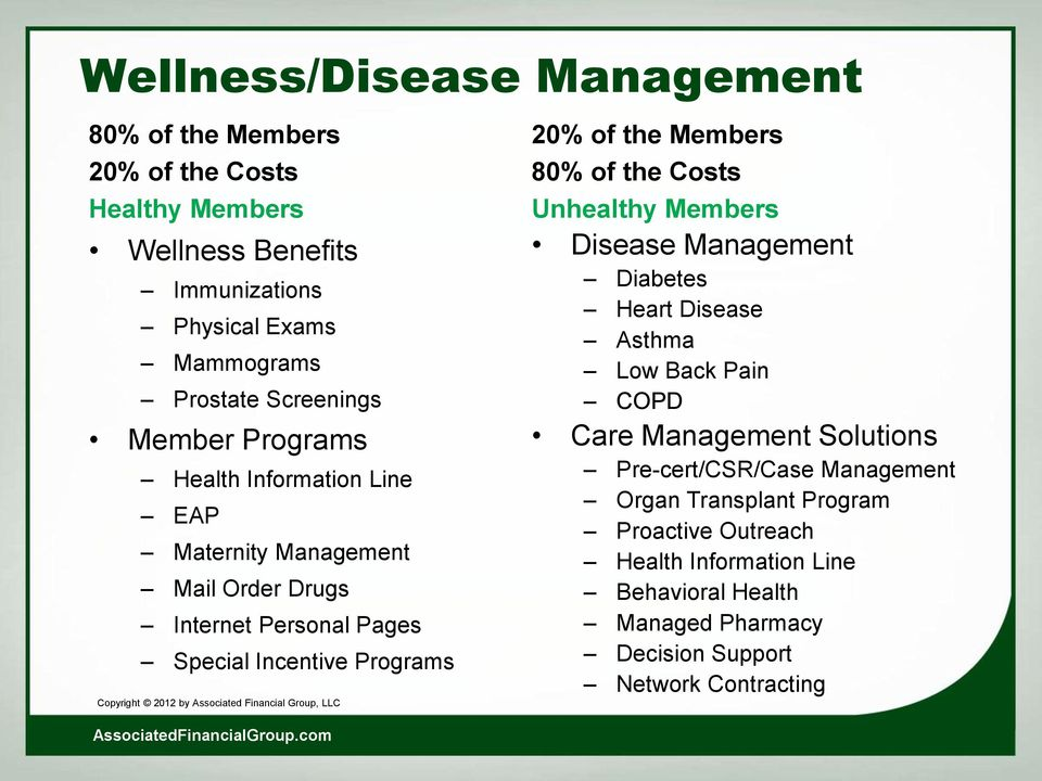 the Members 80% of the Costs Unhealthy Members Disease Management Diabetes Heart Disease Asthma Low Back Pain COPD Care Management Solutions