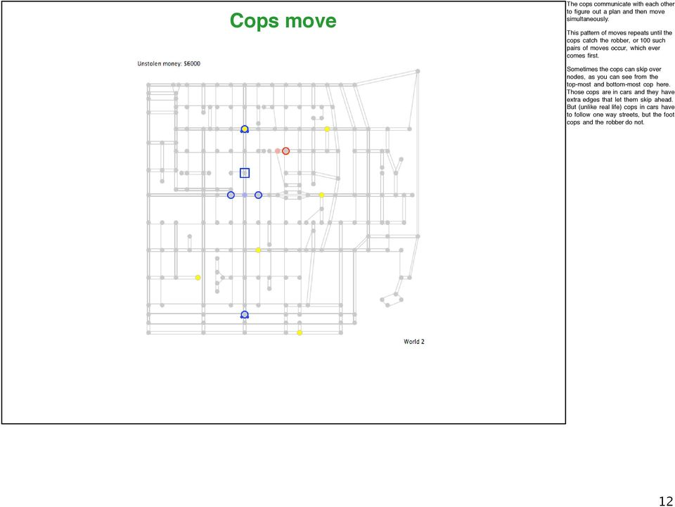 Sometimes the cops can skip over nodes, as you can see from the top-most and bottom-most cop here.