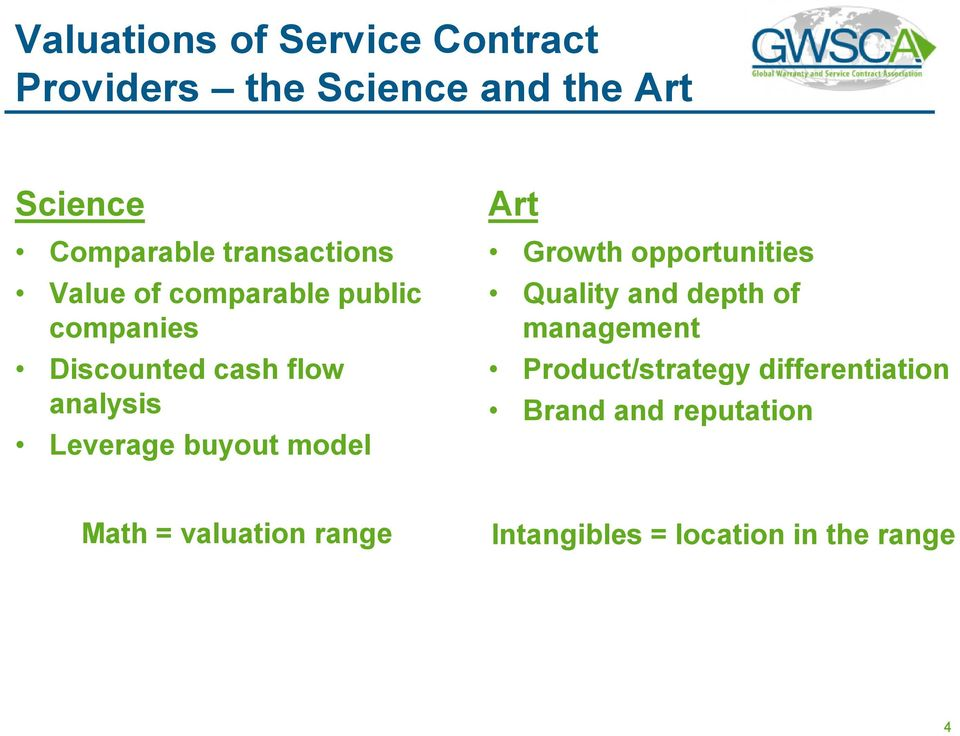 buyout model Art Growth opportunities Quality and depth of management Product/strategy
