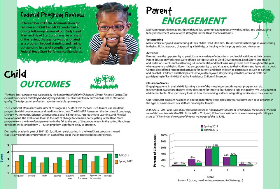 Maintaining positive relationships with families, communicating regularly with families, and encouraging family involvement were relative strengths for the Head Start classrooms.