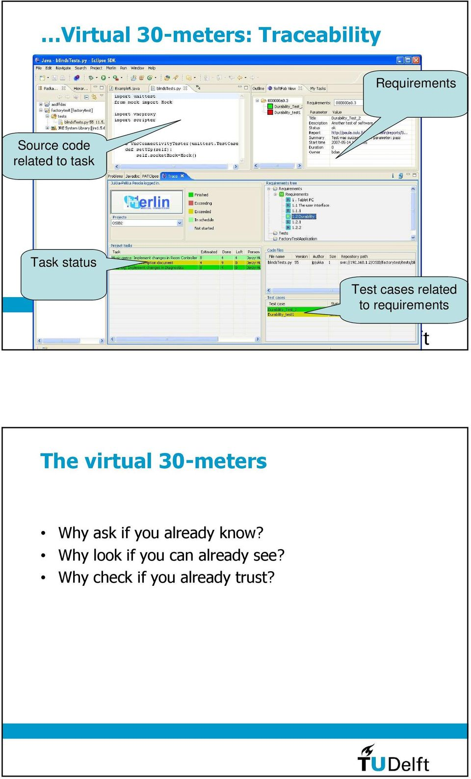 requirements The virtual 30-meters Why ask if you already