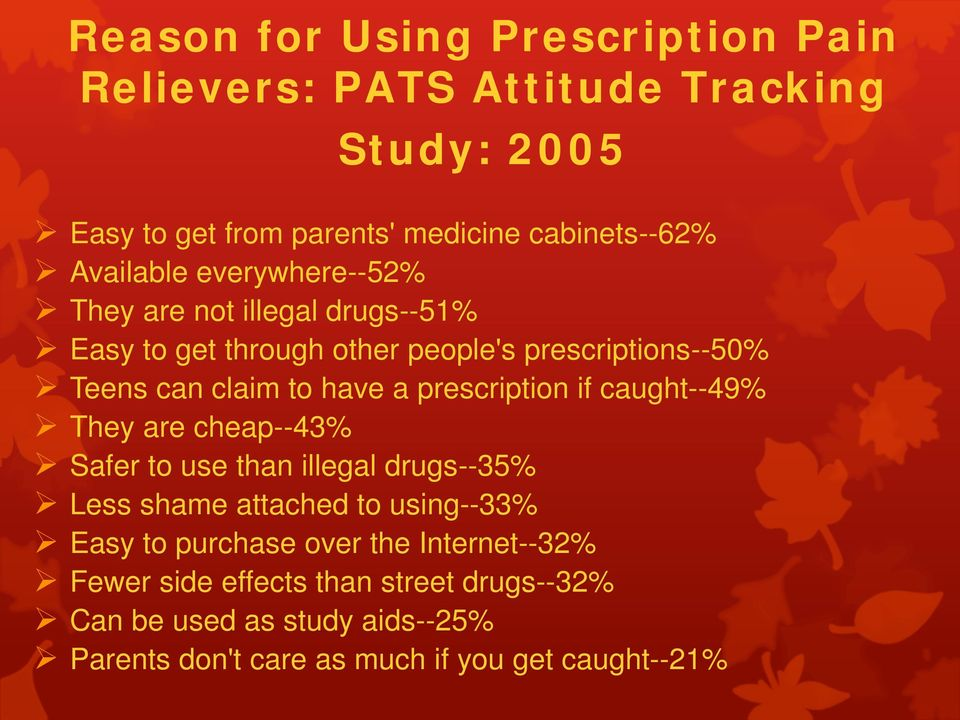 prescription if caught--49% They are cheap--43% Safer to use than illegal drugs--35% Less shame attached to using--33% Easy to purchase