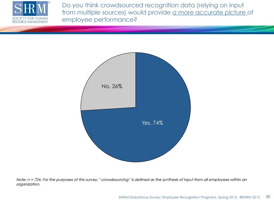 For the purposes of this survey, crowdsourcing is defined as the synthesis of input from all