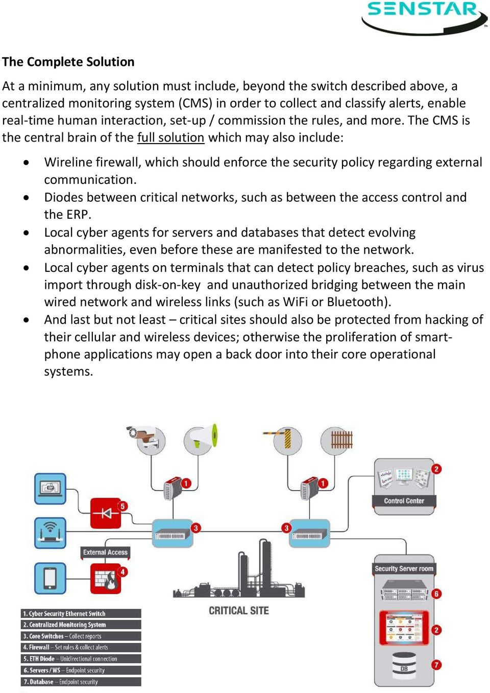 The CMS is the central brain of the full solution which may also include: Wireline firewall, which should enforce the security policy regarding external communication.