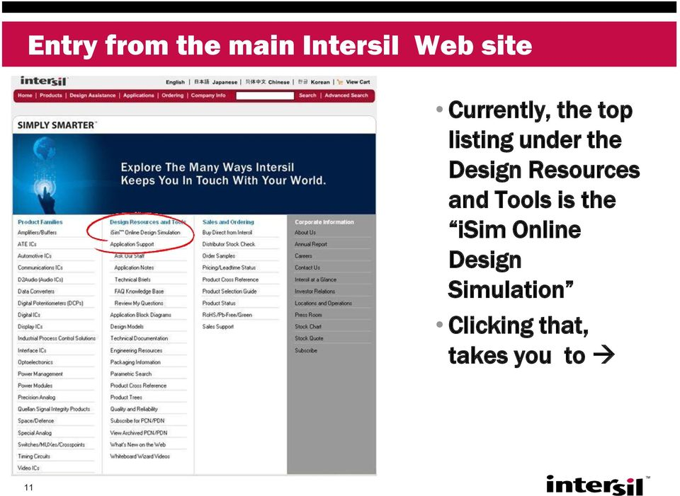Design Resources and Tools is the isim