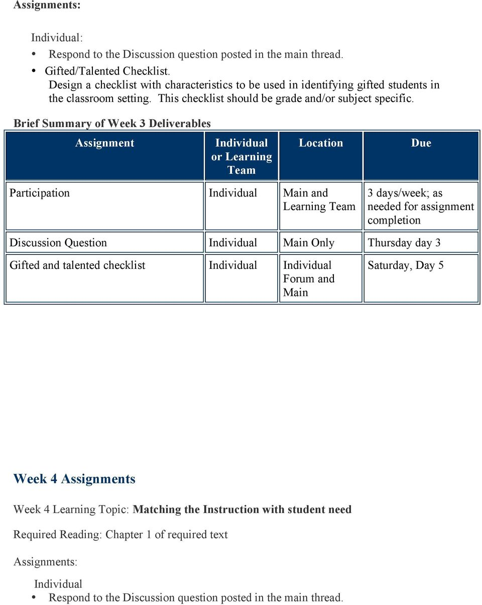 Brief Summary of Week 3 Deliverables Assignment or Learning Location Due Participation Main and Learning 3 days/week; as needed for assignment completion Discussion Question Main