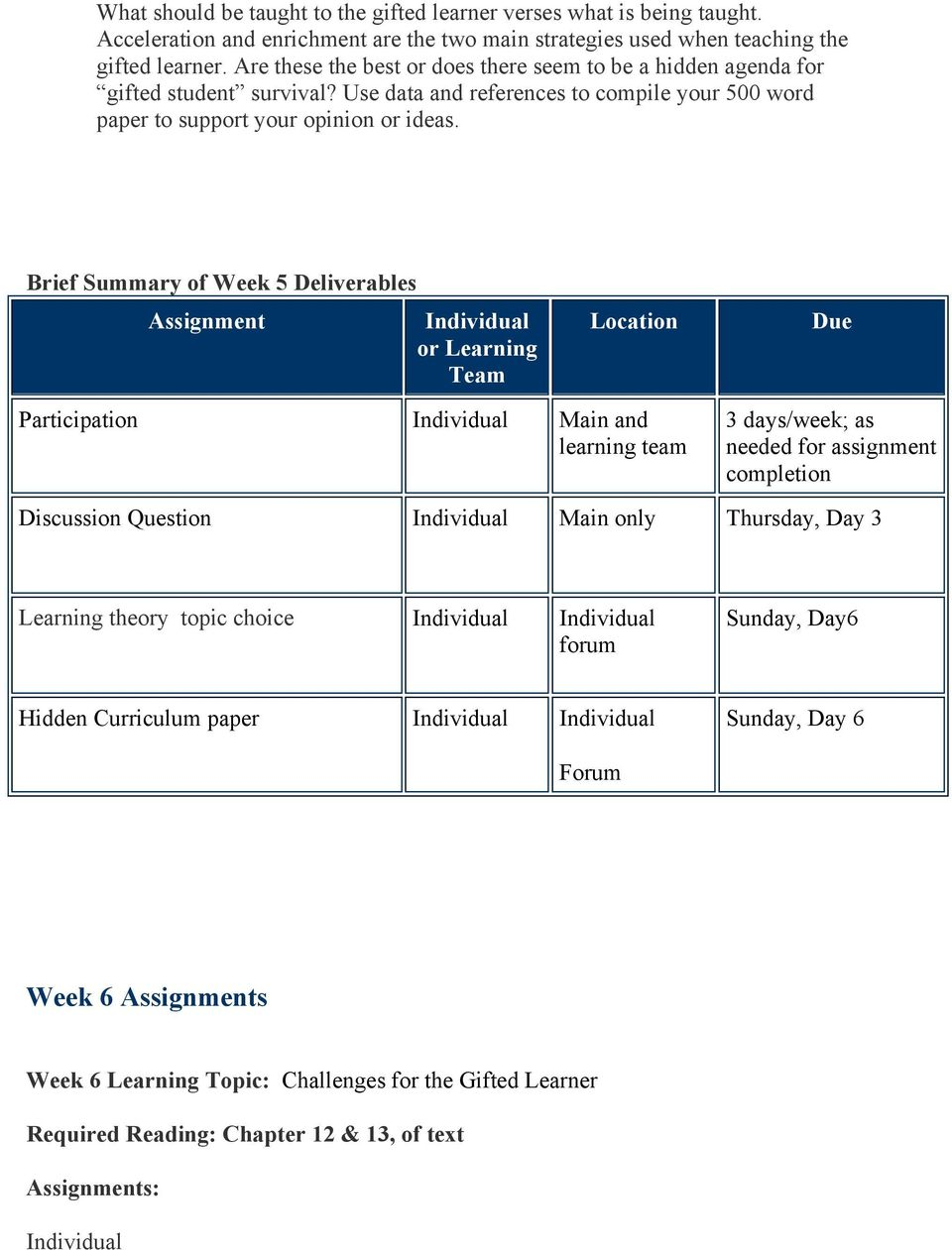 Brief Summary of Week 5 Deliverables Assignment or Learning Location Due Participation Main and learning team 3 days/week; as needed for assignment completion Discussion Question Main only