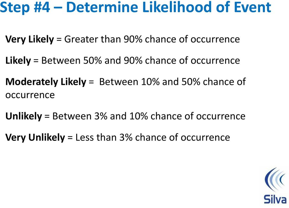Likely = Between 10% and 50% chance of occurrence Unlikely = Between 3% and