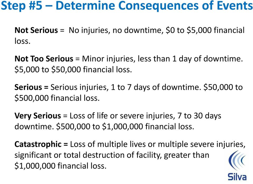 Serious = Serious injuries, 1 to 7 days of downtime. $50,000 to $500,000 financial loss.