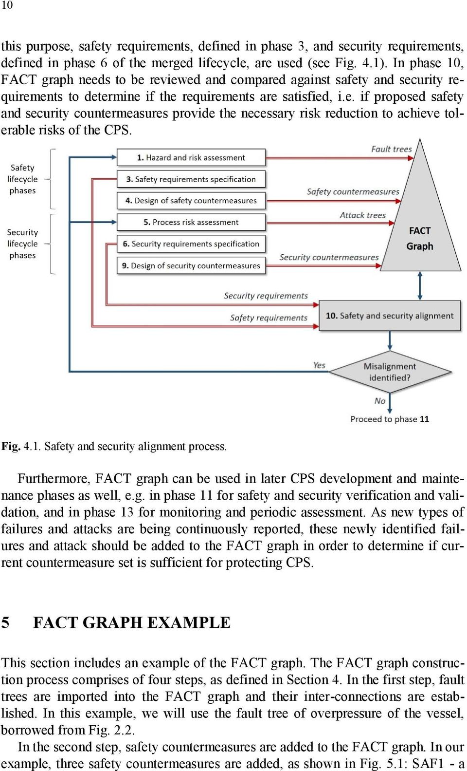 Fig. 4.1. Safety and security alignment process. Furthermore, FACT graph can be used in later CPS development and maintenance phases as well, e.g. in phase 11 for safety and security verification and validation, and in phase 13 for monitoring and periodic assessment.