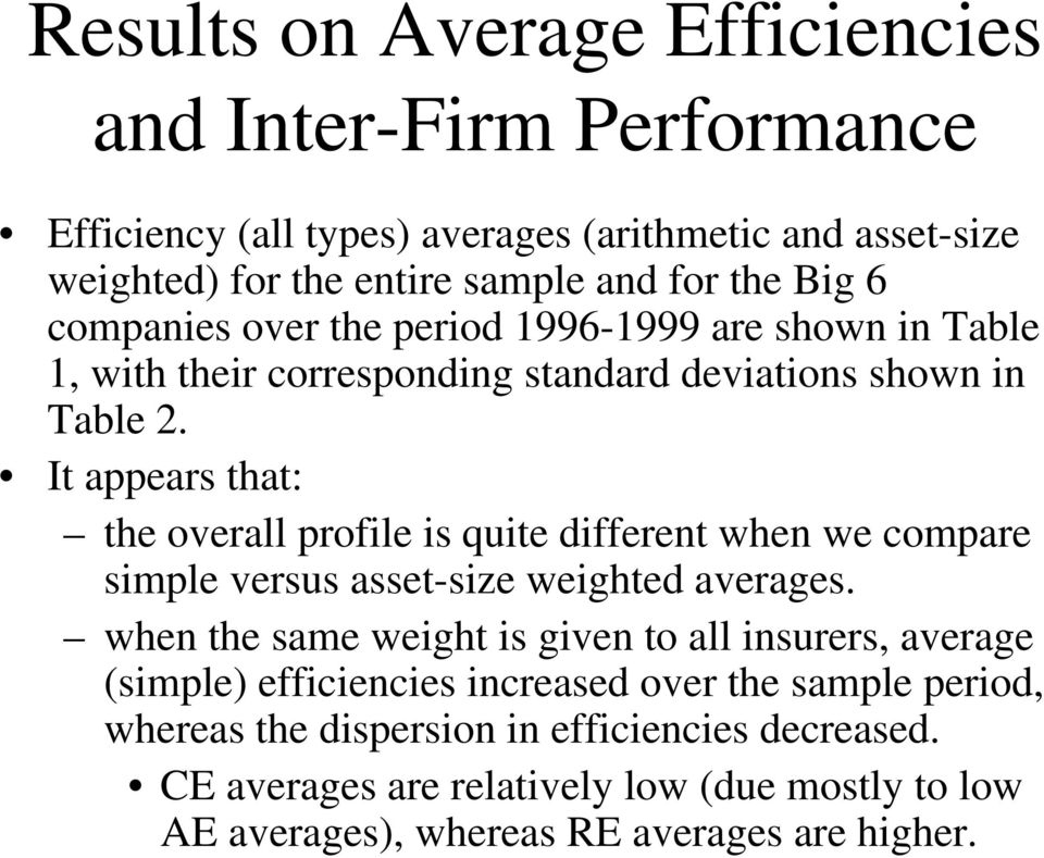 It appears that: the overall profile is quite different when we compare simple versus asset-size weighted averages.
