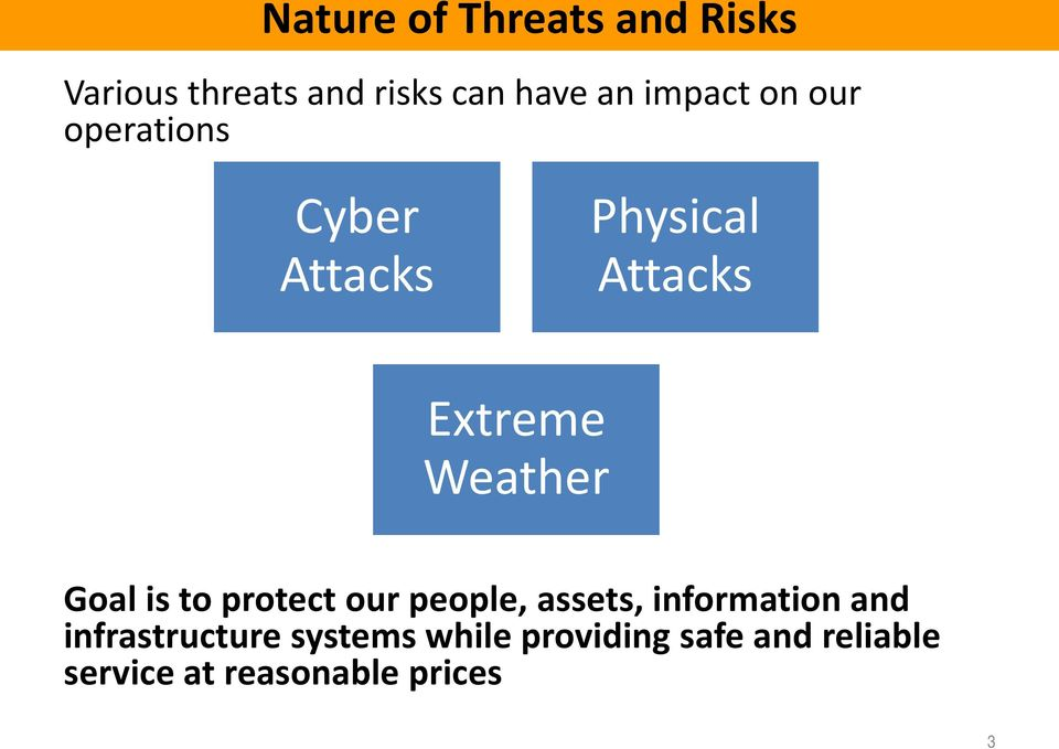 Weather Goal is to protect our people, assets, information and