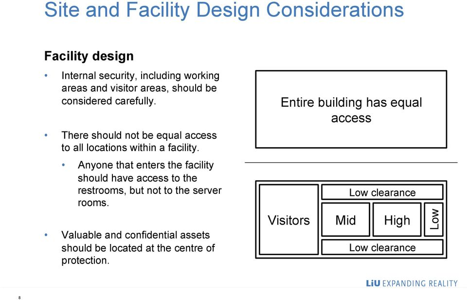 Anyone that enters the facility should have access to the restrooms, but not to the server rooms.