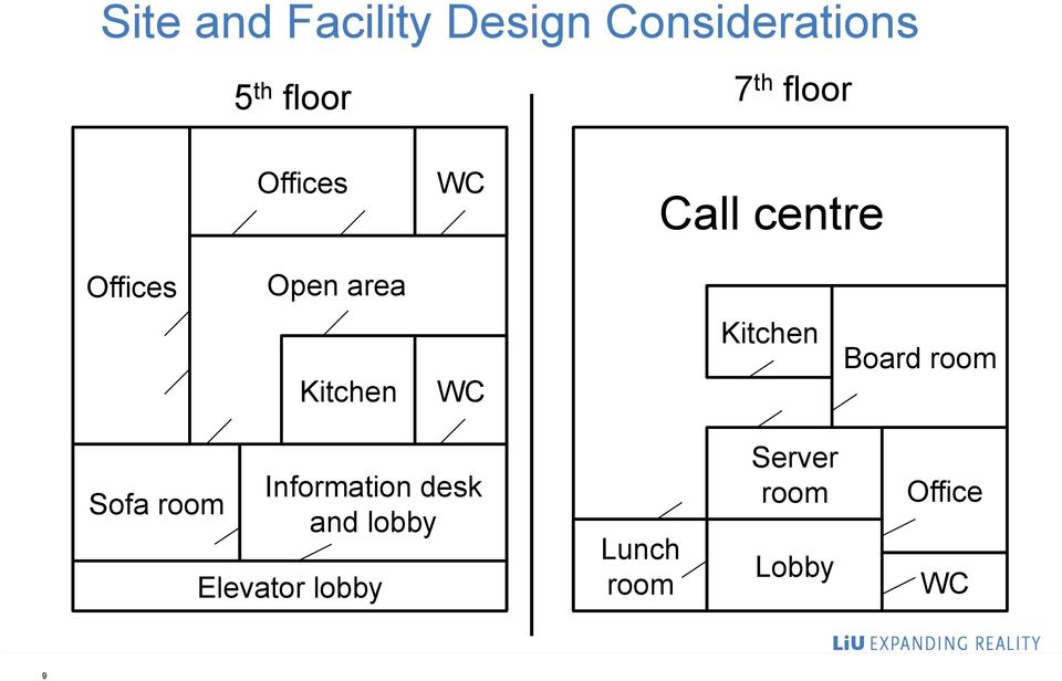 Board room Kitchen WC Sofa room Information desk and
