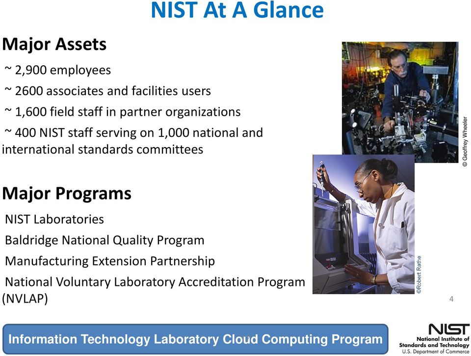 Programs NIST Laboratories Baldridge National Quality Program Manufacturing Extension Partnership National Voluntary