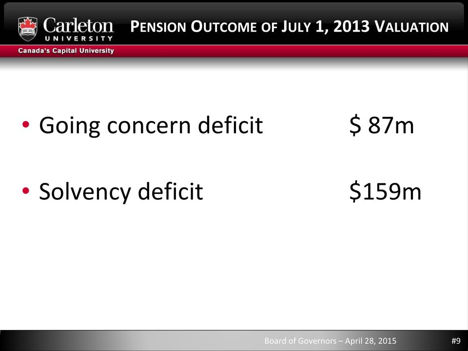 $ 87m Solvency deficit $159m