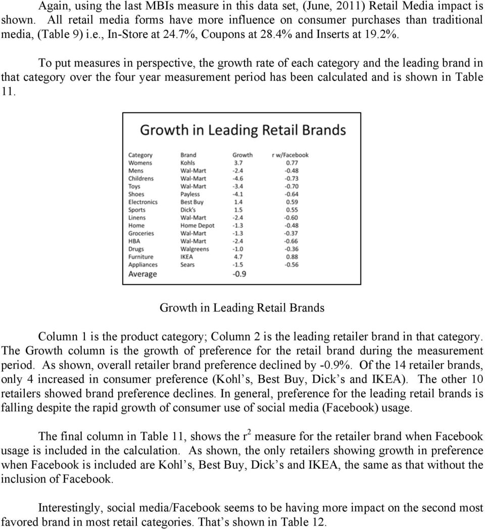 To put measures in perspective, the growth rate of each category and the leading brand in that category over the four year measurement period has been calculated and is shown in Table 11.
