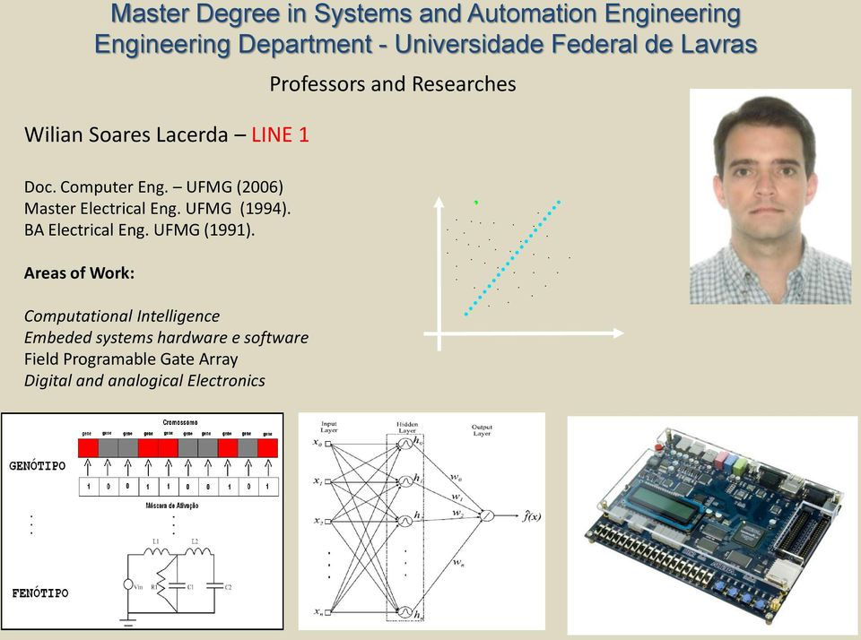 Areas of Work: Master Degree in Systems and Automation Engineering Computational