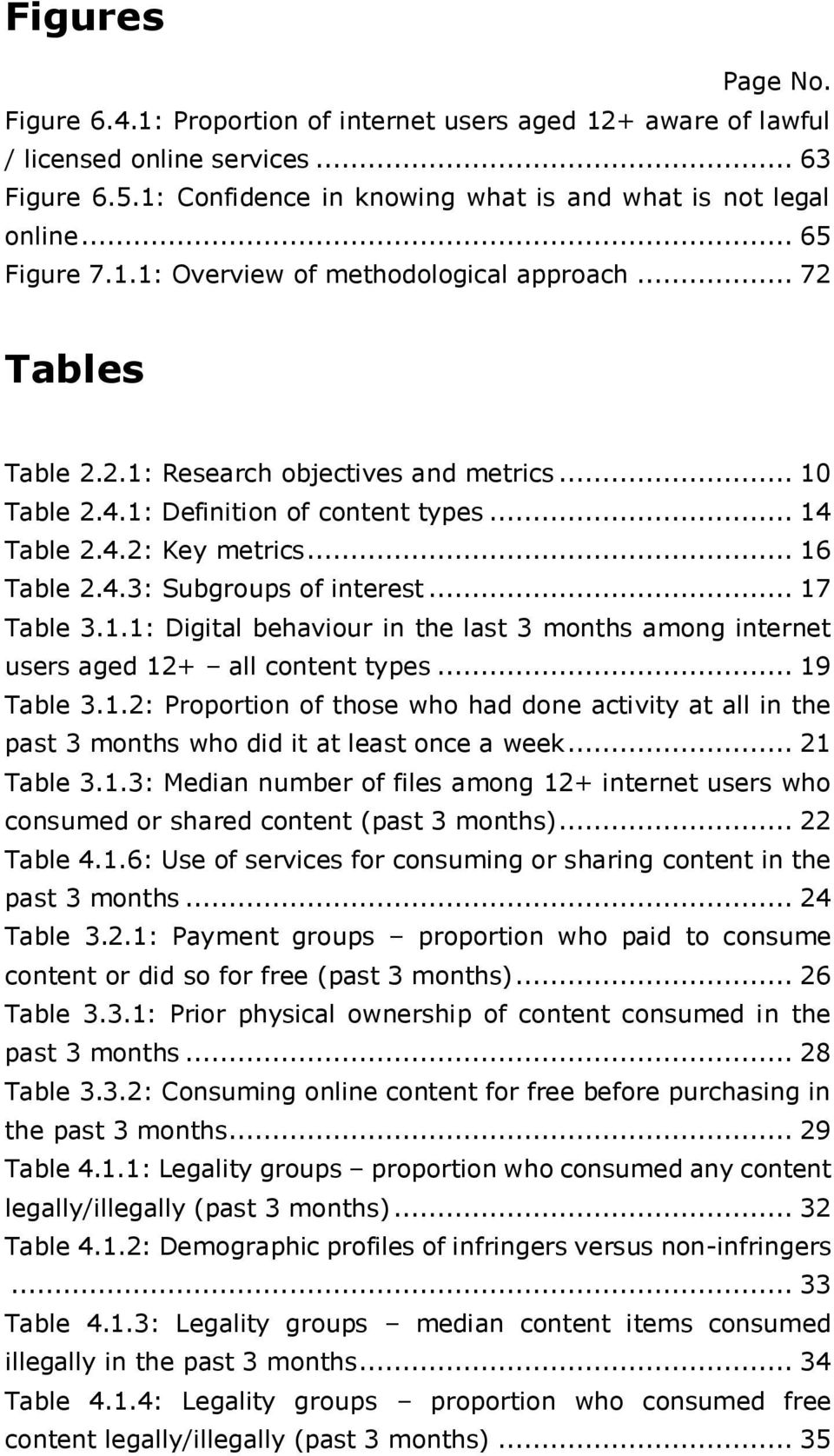 .. 16 Table 2.4.3: Subgroups of interest... 17 Table 3.1.1: Digital behaviour in the last 3 months among internet users aged 12+ all content types... 19 Table 3.1.2: Proportion of those who had done activity at all in the past 3 months who did it at least once a week.