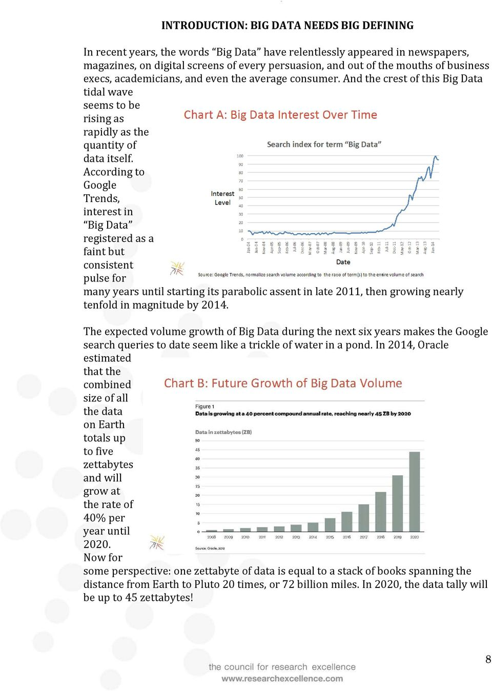 According to Google Trends, interest in Big Data registered as a faint but consistent pulse for many years until starting its parabolic assent in late 2011, then growing nearly tenfold in magnitude