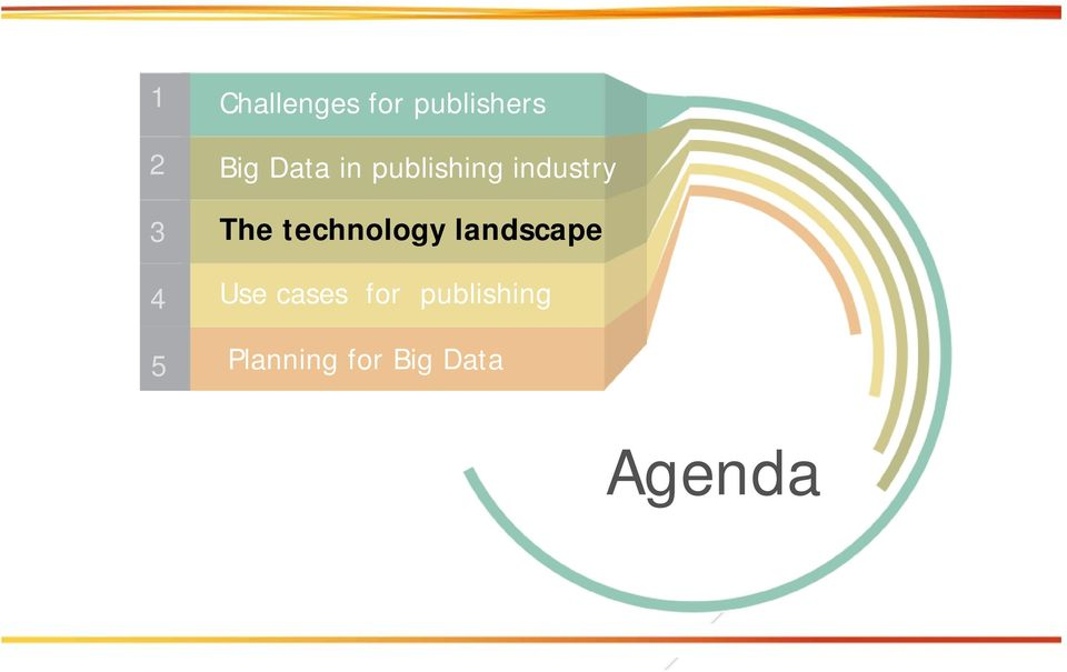 technology landscape Use cases for