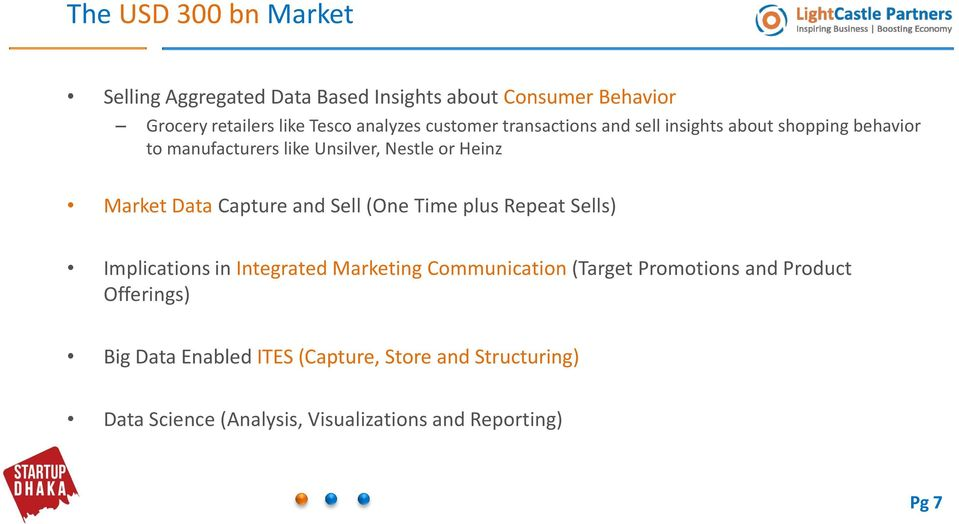 Capture and Sell (One Time plus Repeat Sells) Implications in Integrated Marketing Communication (Target Promotions and