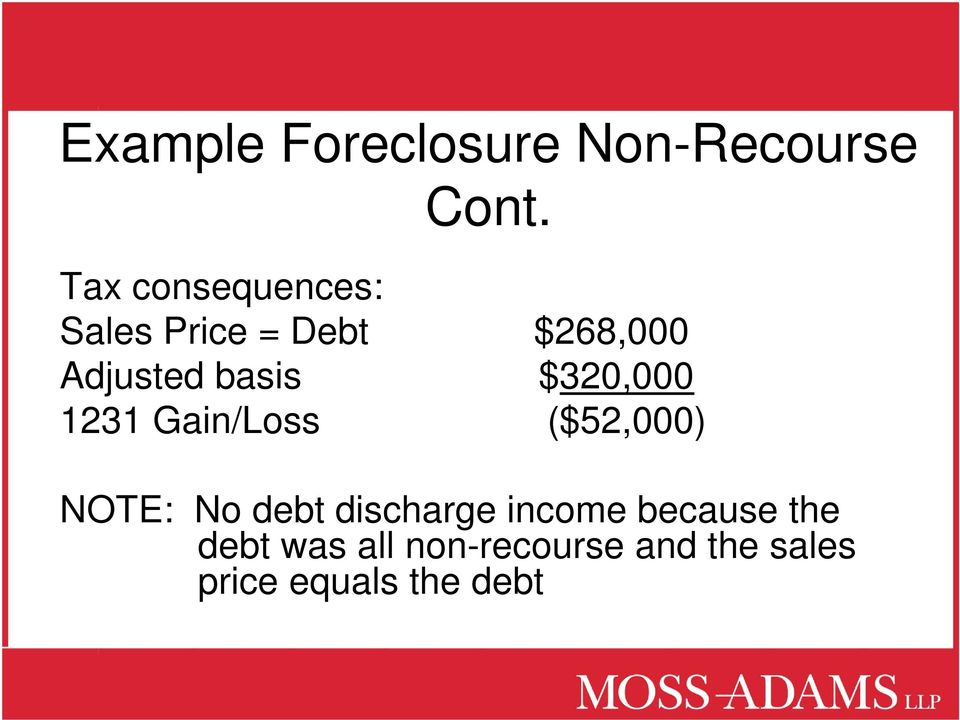 basis $320,000 1231 Gain/Loss ($52,000) NOTE: No debt