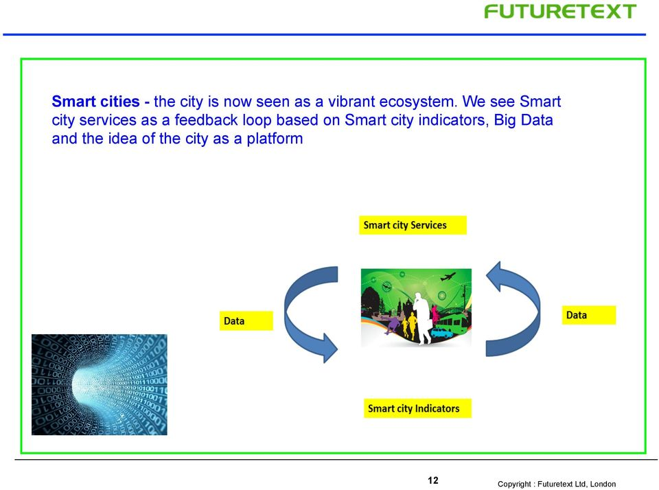 We see Smart city services as a feedback loop