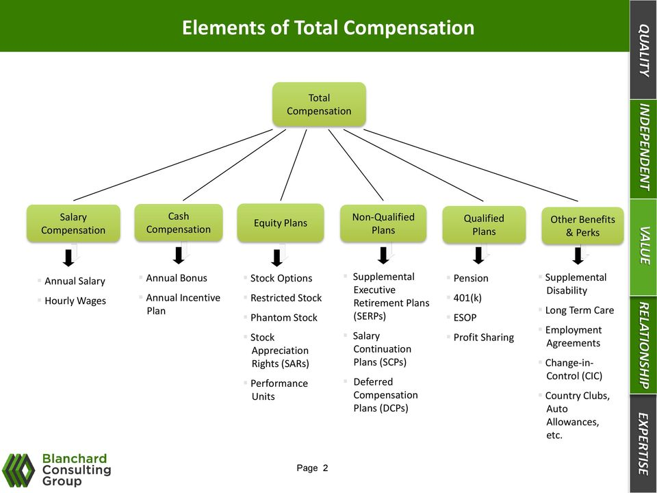 Are stock options supplemental wages