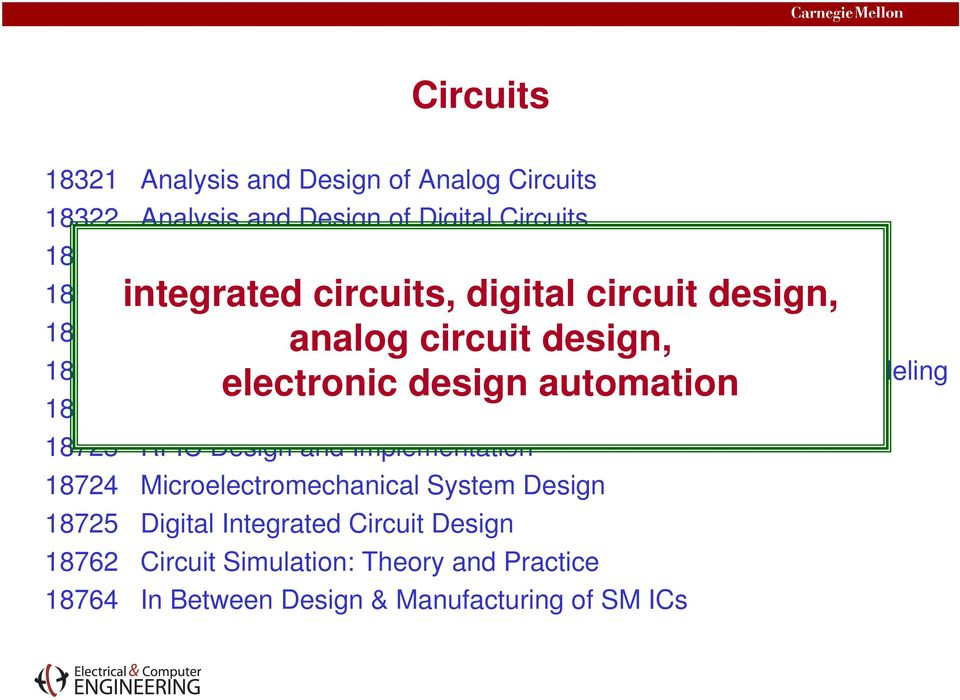 Circuit Design 18721 High-Frequency Analog Integrated Circuit Design & Device Modeling 18722 Advanced Digital VLSI Circuit Design 18723 RFIC Design and