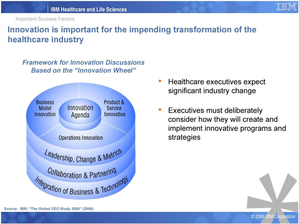 Wheel Healthcare executives expect significant industry change Executives must deliberately consider how