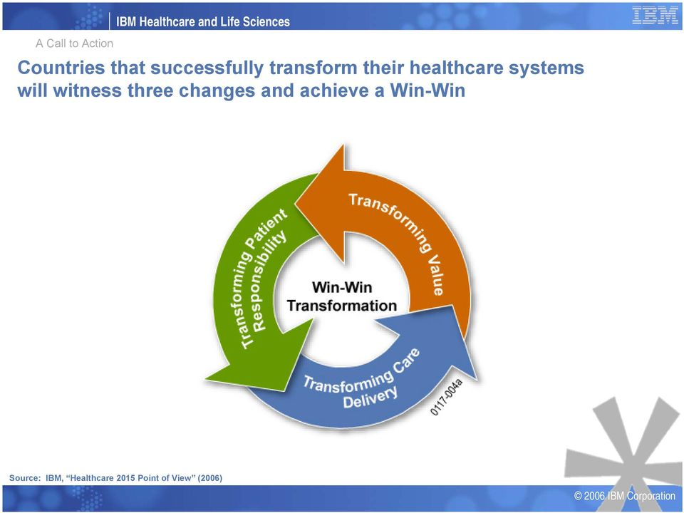healthcare systems will witness three changes and