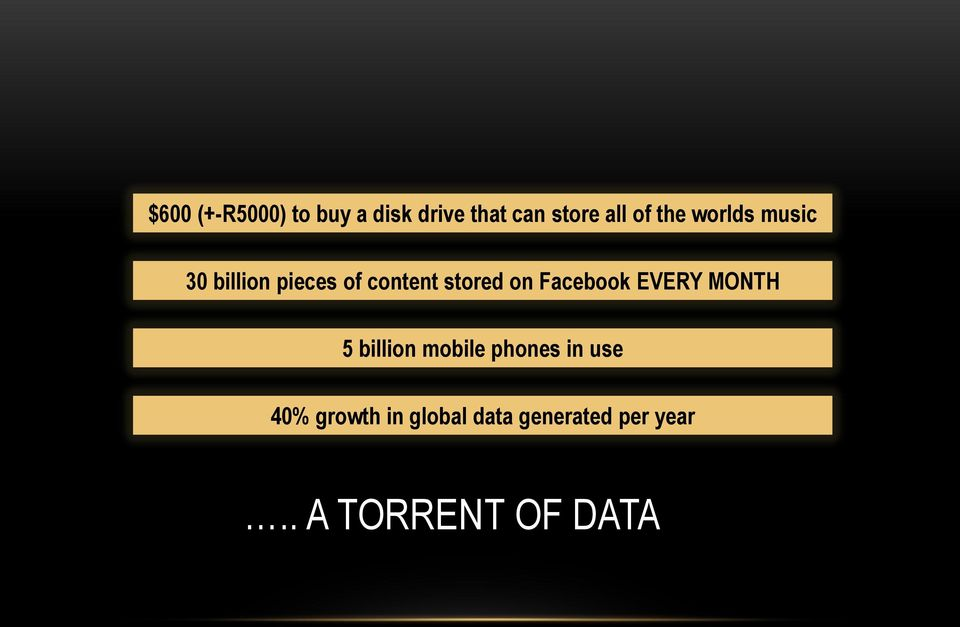 Facebook EVERY MONTH 5 billion mobile phones in use 40%