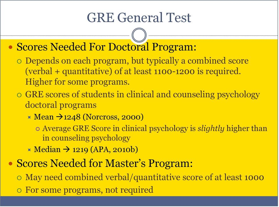 GRE scores of students in clinical and counseling psychology doctoral programs Mean 1248 (Norcross, 2000) Average GRE Score in clinical
