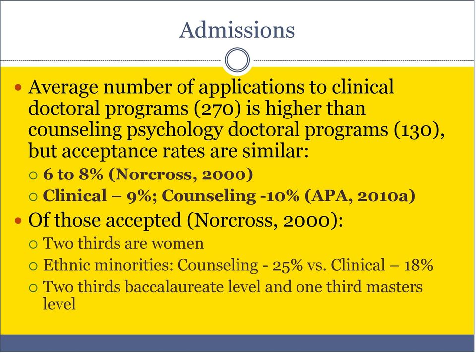 2000) Clinical 9%; Counseling -10% (APA, 2010a) Of those accepted (Norcross, 2000): Two thirds are