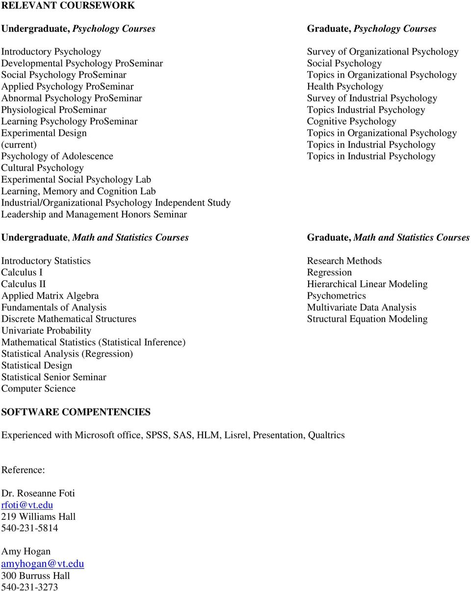 Cognition Lab Industrial/Organizational Psychology Independent Study Leadership and Management Honors Seminar Undergraduate, Math and Statistics Courses Introductory Statistics Calculus I Calculus II