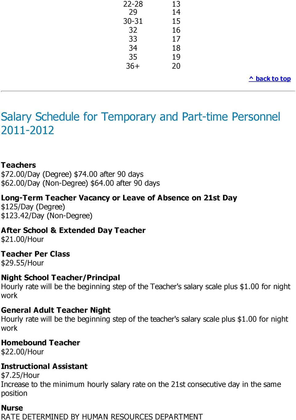 00/Hour Teacher Per Class $29.55/Hour Night School Teacher/Principal Hourly rate will be the beginning step of the Teacher's salary scale plus $1.