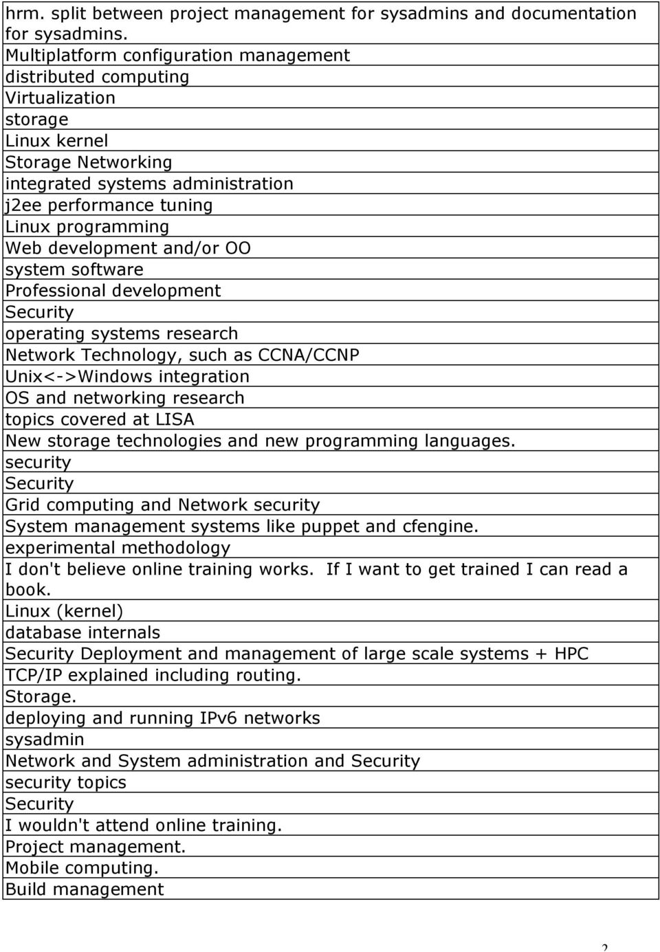 OO system software Professional development operating systems research Network Technology, such as CCNA/CCNP Unix<->Windows integration OS and networking research topics covered at LISA New storage