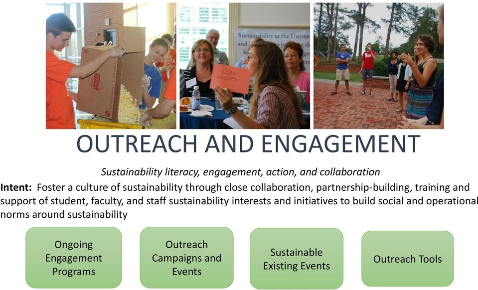 student, faculty, and staff sustainability interests and initiatives to build social and operational norms