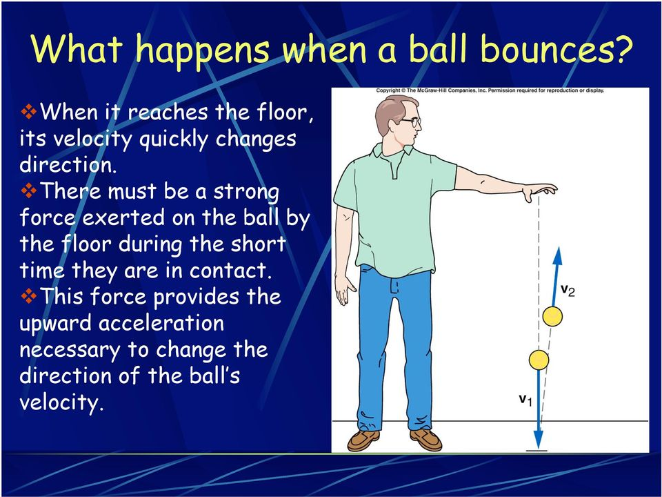 """There must be a strong force exerted on the ball by the floor during the"