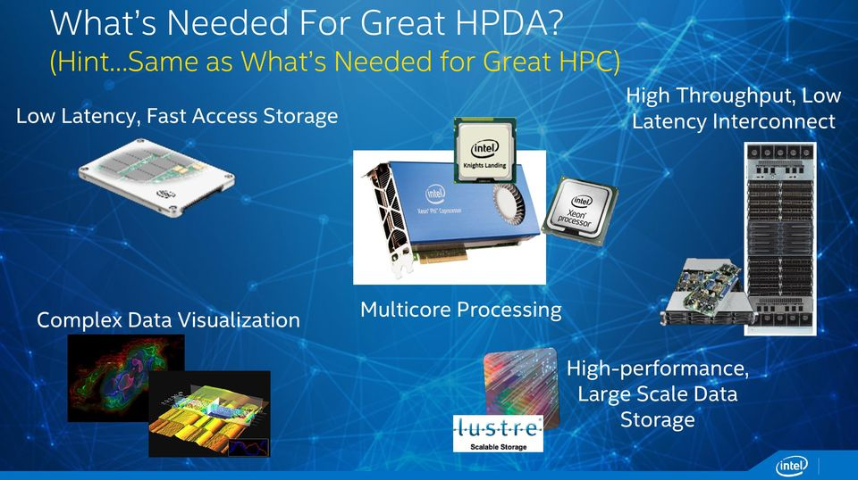 Fast Access Storage High Throughput, Low Latency