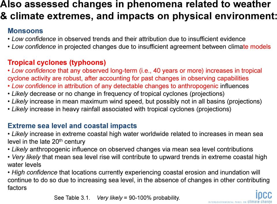 increases in tropical cyclone activity are robust, after accounting for past changes in observing capabilities Low confidence in attribution of any detectable changes to anthropogenic influences