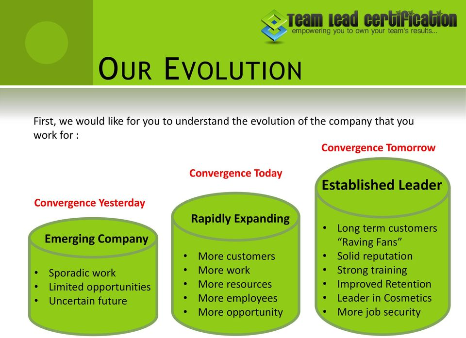Convergence Today Rapidly Expanding More customers More work More resources More employees More opportunity